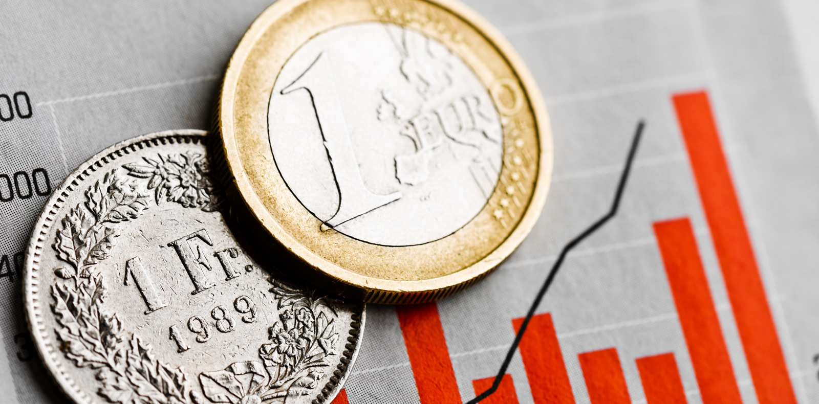ECB makes the Swiss Franc more expensive - Foreign Currency Direct