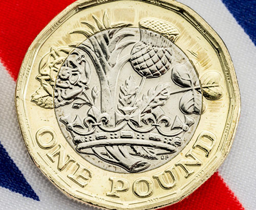 Is the Pound on the Cusp of a Move Higher?