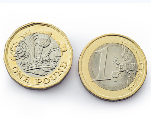 Buying Euro remains expensive