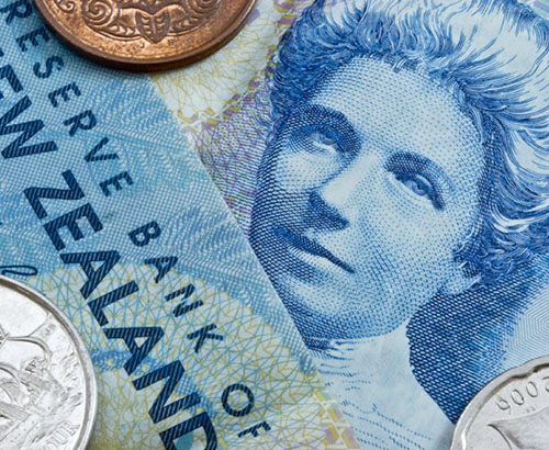 New Zealand dollar gains in value
