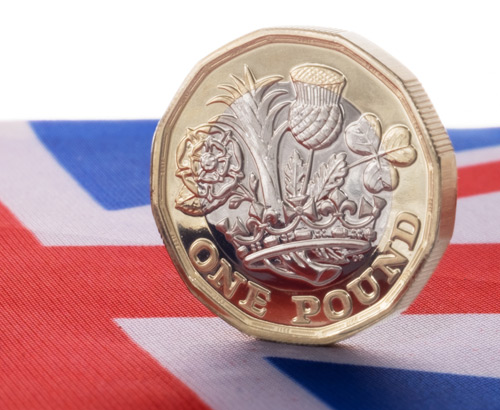 Sterling climbs after Chancellor Sunak's Spring Budget