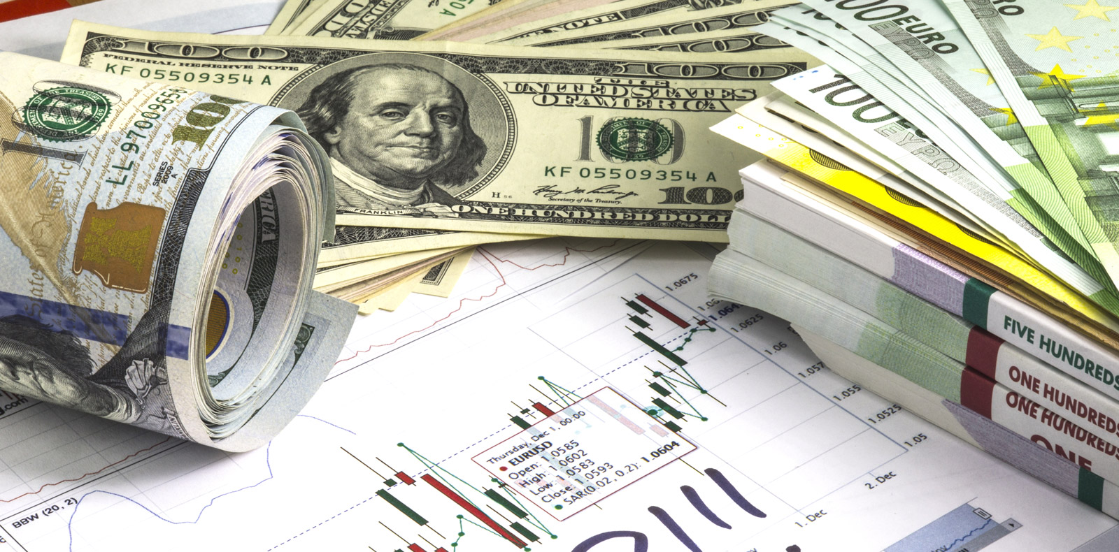 USD Forecast: US economy still booms