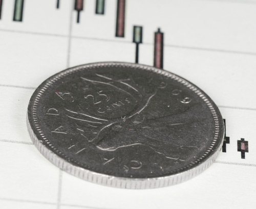 BoC to raise to 1.25%