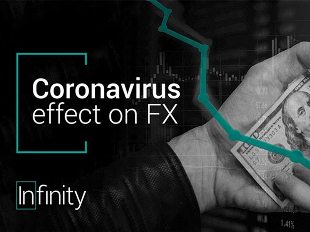 conranvirus effect on fx