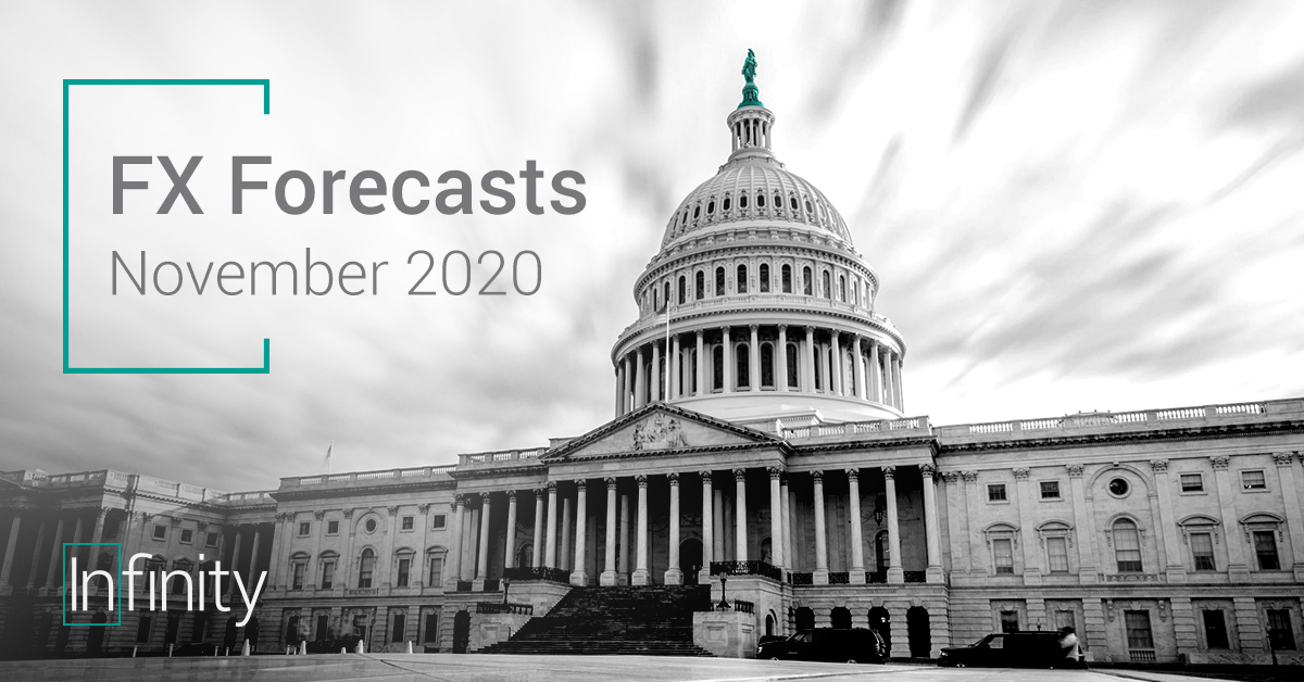 November FX forecast