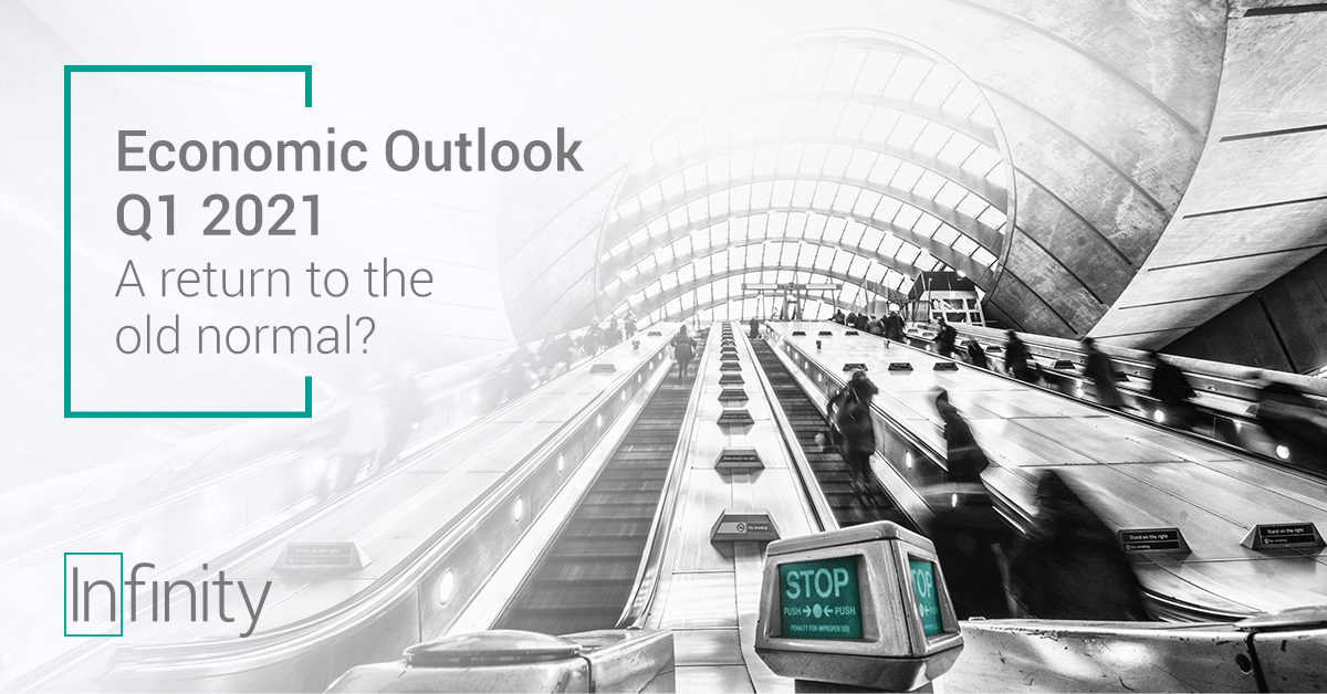 Economic Outlook Q1 2021 A return to the old normal?