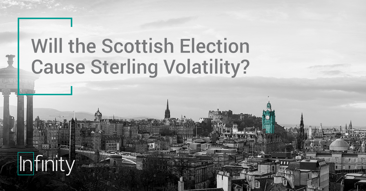 will Scottish election cause sterling volatilty?